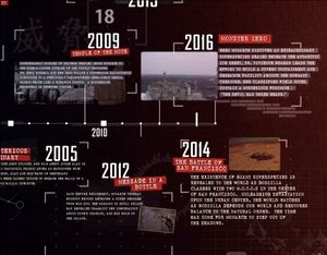 Monarch Timeline 006 Mothra and Ghidorah locations.JPG